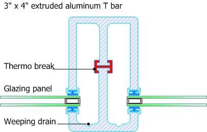 T bar simulation
