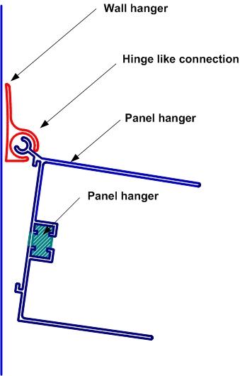 hanger hinged